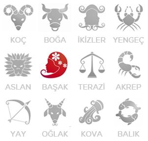 Astroloji / Burçlar galerisi resim 5