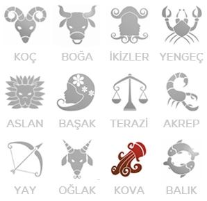 Astroloji / Burçlar galerisi resim 9